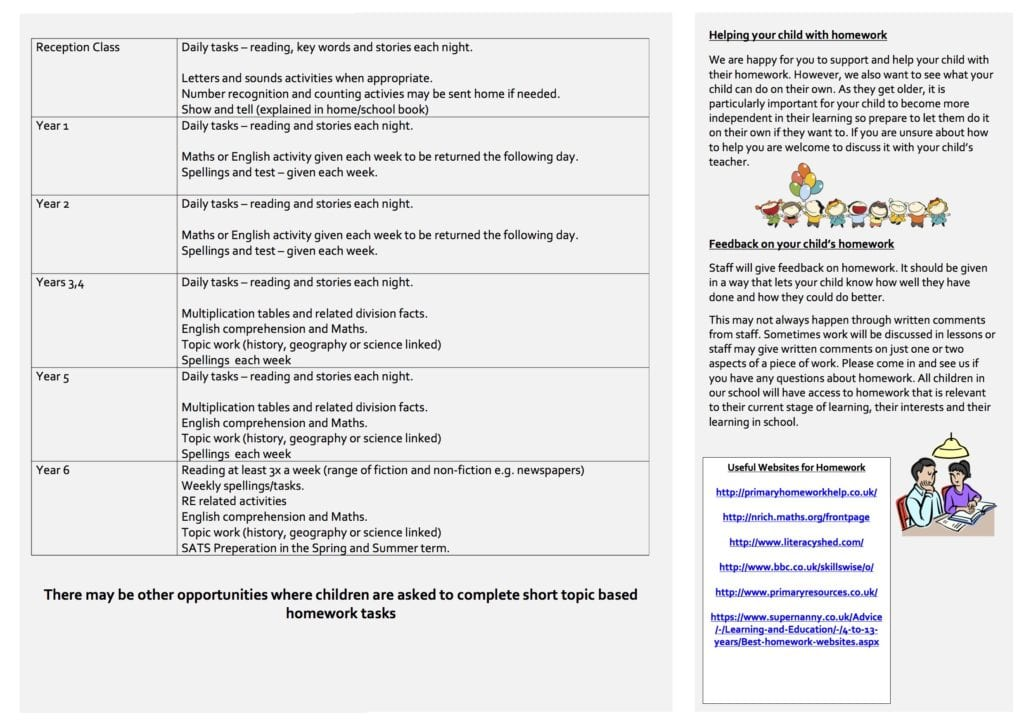 homework-leaflet-dragged-2